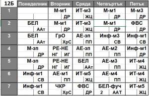 Програма I срок 12Б клас.